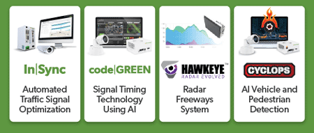 Rhythm Engineering Key Products: in|Sync, code|GREEN, HAWKEYE, Cyclops